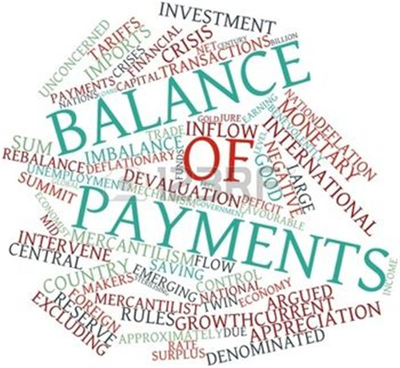 Balance Of Payments. part 2 ( Imbalances in the balance of payments )